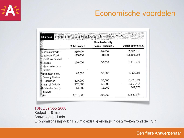 Een fiere Antwerpenaar Economische voordelen TSR Liverpool 2008 Budget: 1,8 mio Aanwezigen: 1 mio Economische impact: 11,25 mio éxtra spendings in de