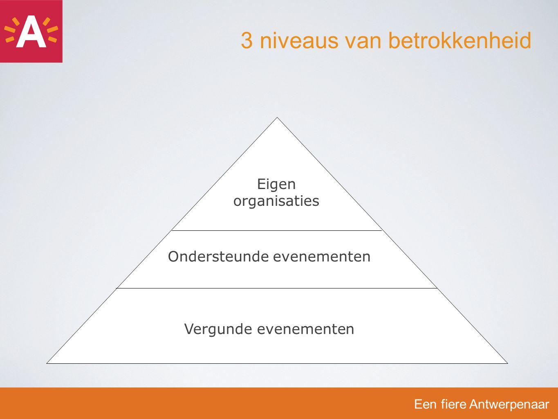 Een fiere Antwerpenaar 3 niveaus van betrokkenheid Eigen organisaties Ondersteunde evenementen Vergunde evenementen