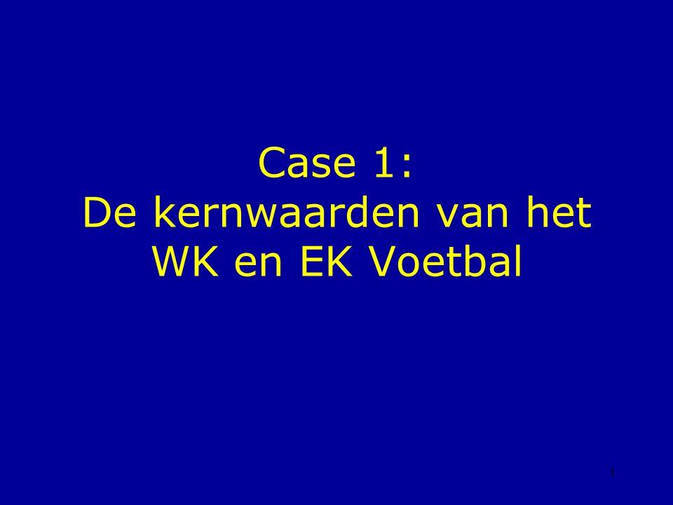 1 Case 1: De kernwaarden van het WK en EK Voetbal