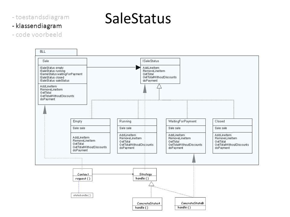- toestandsdiagram - klassendiagram - code voorbeeld SaleStatus