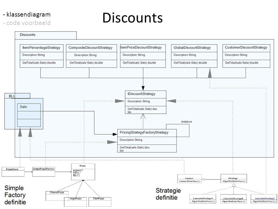 - klassendiagram - code voorbeeld Discounts