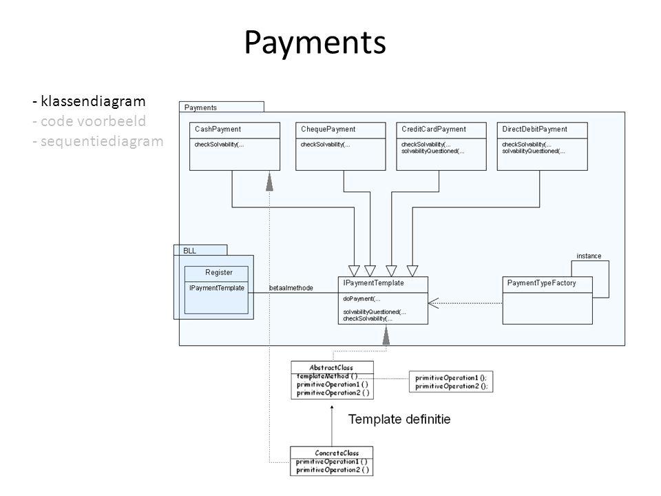 - klassendiagram - code voorbeeld - sequentiediagram Payments