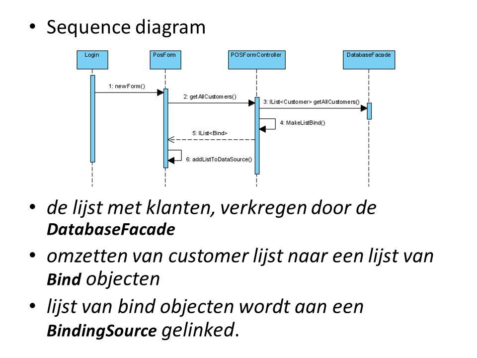 Sequence diagram de lijst met klanten, verkregen door de DatabaseFacade omzetten van customer lijst naar een lijst van Bind objecten lijst van bind objecten wordt aan een BindingSource gelinked.