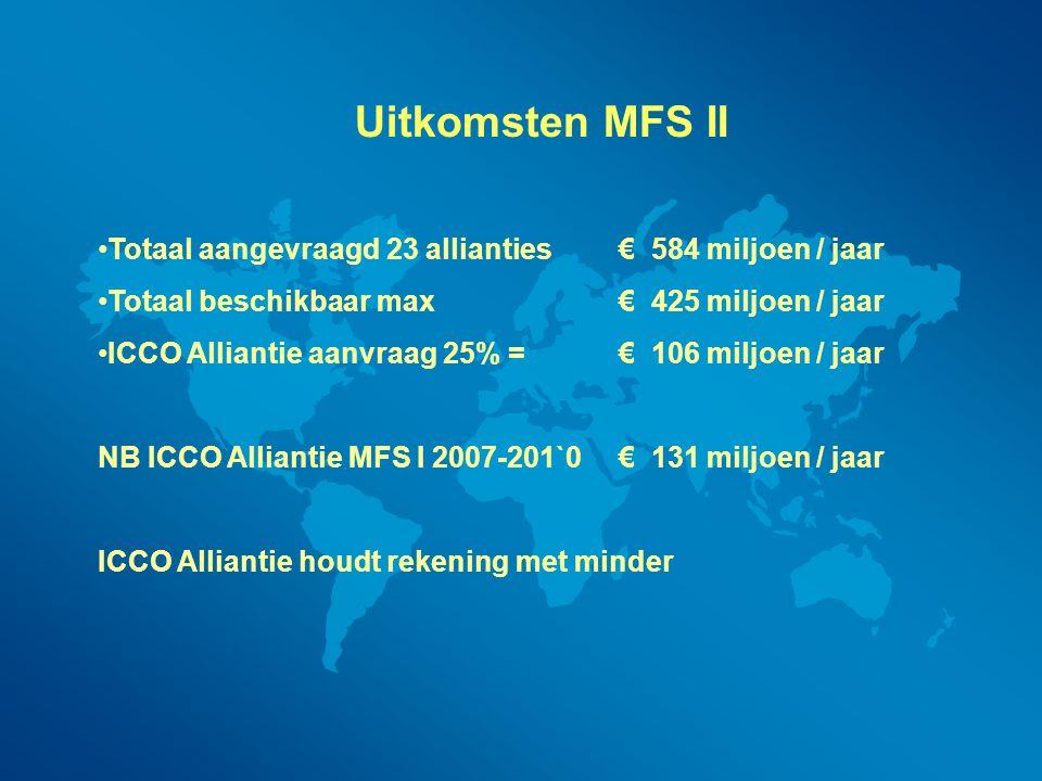 Uitkomsten MFS II Totaal aangevraagd 23 allianties€ 584 miljoen / jaar Totaal beschikbaar max€ 425 miljoen / jaar ICCO Alliantie aanvraag 25% = € 106