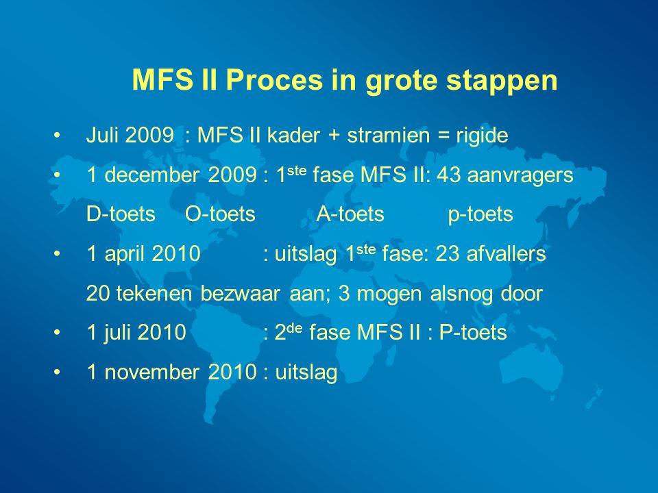 MFS II Proces in grote stappen Juli 2009: MFS II kader + stramien = rigide 1 december 2009 : 1 ste fase MFS II: 43 aanvragers D-toets O-toetsA-toetsp-