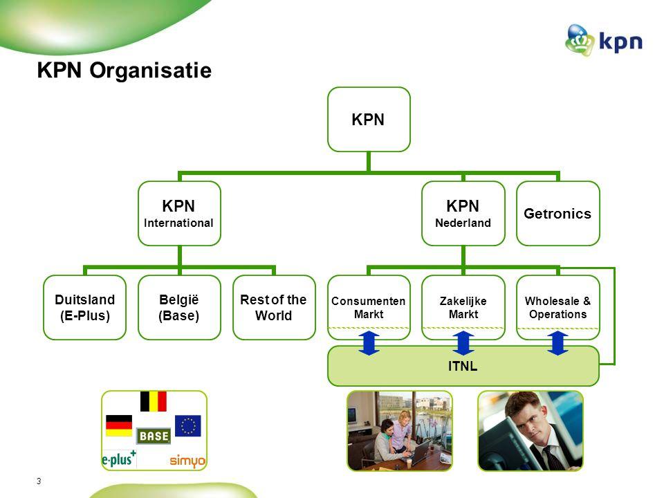 3 KPN Organisatie ITNL