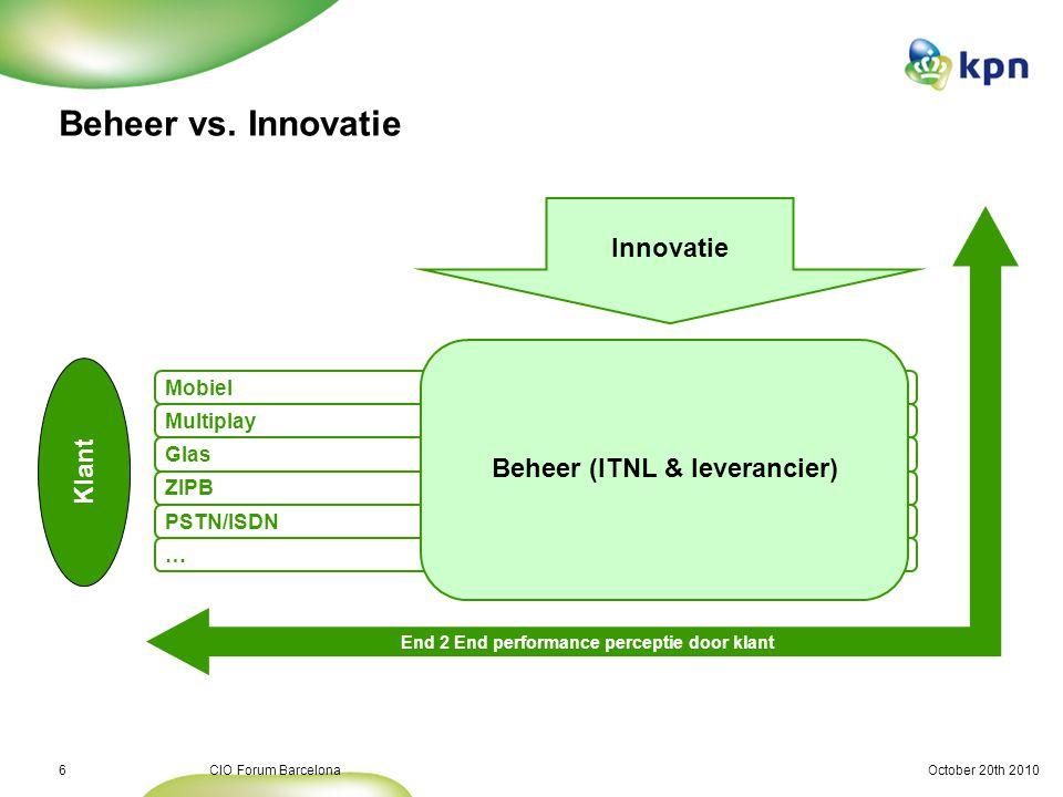 October 20th 2010CIO Forum Barcelona6 Mobiel Multiplay Glas ZIPB PSTN/ISDN … Beheer vs.
