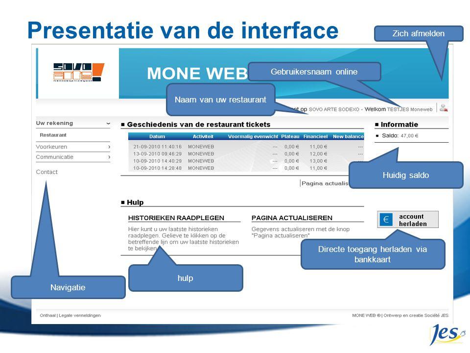 Presentatie van de interface Gebruikersnaam online Zich afmelden Huidig saldo Naam van uw restaurant Navigatie Directe toegang herladen via bankkaart