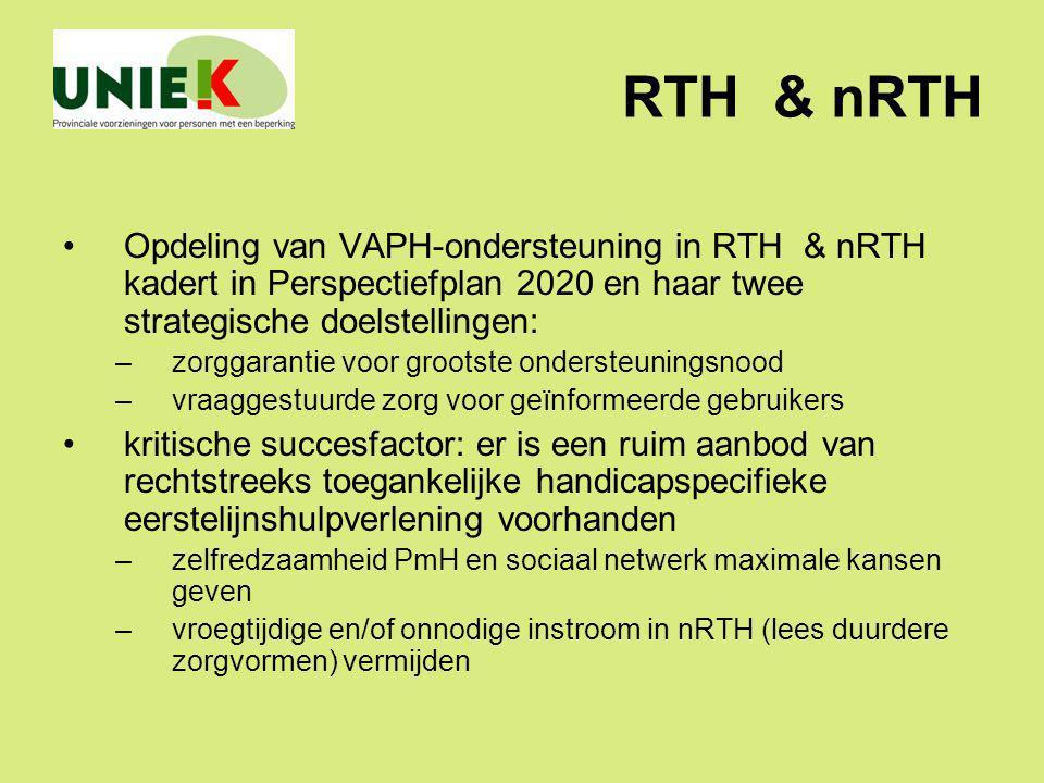 RTH & nRTH Opdeling van VAPH-ondersteuning in RTH & nRTH kadert in Perspectiefplan 2020 en haar twee strategische doelstellingen: –zorggarantie voor g