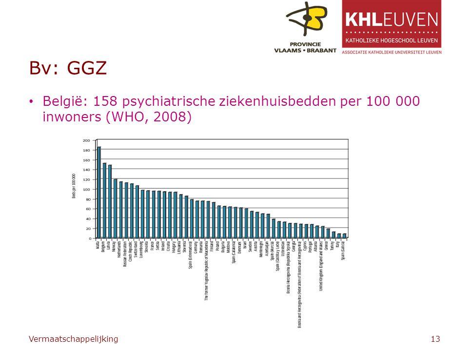 Bv: GGZ Vermaatschappelijking13 België: 158 psychiatrische ziekenhuisbedden per 100 000 inwoners (WHO, 2008)