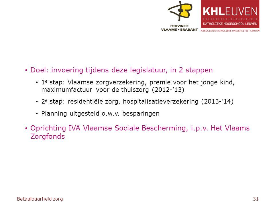 Doel: invoering tijdens deze legislatuur, in 2 stappen 1 e stap: Vlaamse zorgverzekering, premie voor het jonge kind, maximumfactuur voor de thuiszorg (2012-'13) 2 e stap: residentiële zorg, hospitalisatieverzekering (2013-'14) Planning uitgesteld o.w.v.