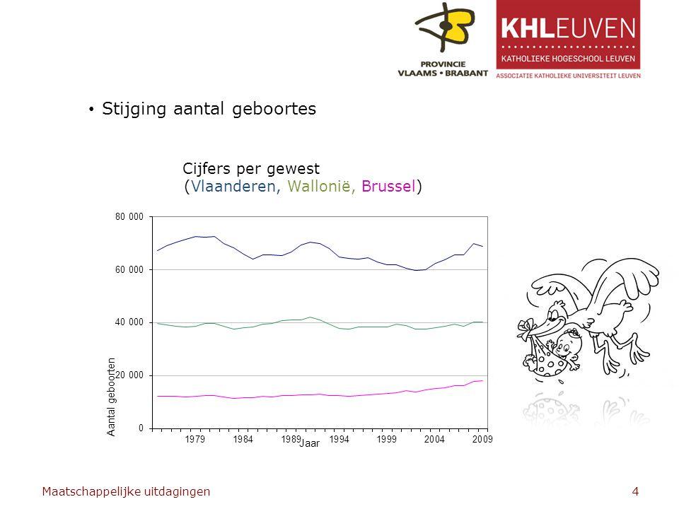 Stijging aantal geboortes Cijfers per gewest (Vlaanderen, Wallonië, Brussel) Maatschappelijke uitdagingen4