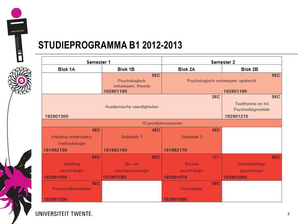 4 STUDIEPROGRAMMA B1 2012-2013 Blok 1ABlok 1BBlok 2ABlok 2B Semester 2Semester 1