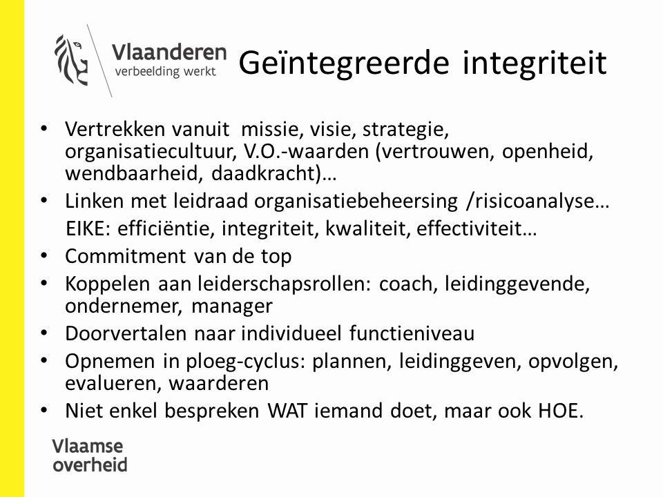 Geïntegreerde integriteit Vertrekken vanuit missie, visie, strategie, organisatiecultuur, V.O.-waarden (vertrouwen, openheid, wendbaarheid, daadkracht