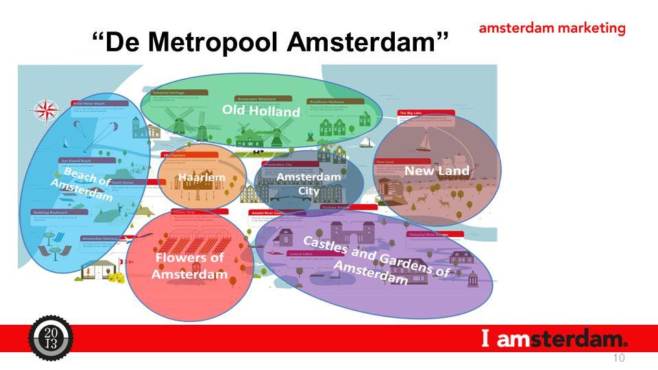 """De Metropool Amsterdam"" 10"