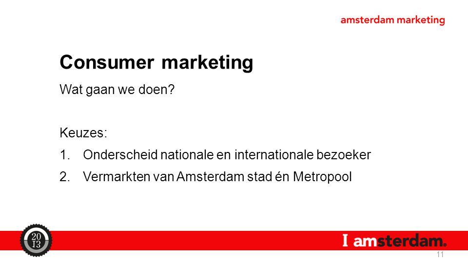 Consumer marketing Wat gaan we doen? Keuzes: 1.Onderscheid nationale en internationale bezoeker 2.Vermarkten van Amsterdam stad én Metropool 11