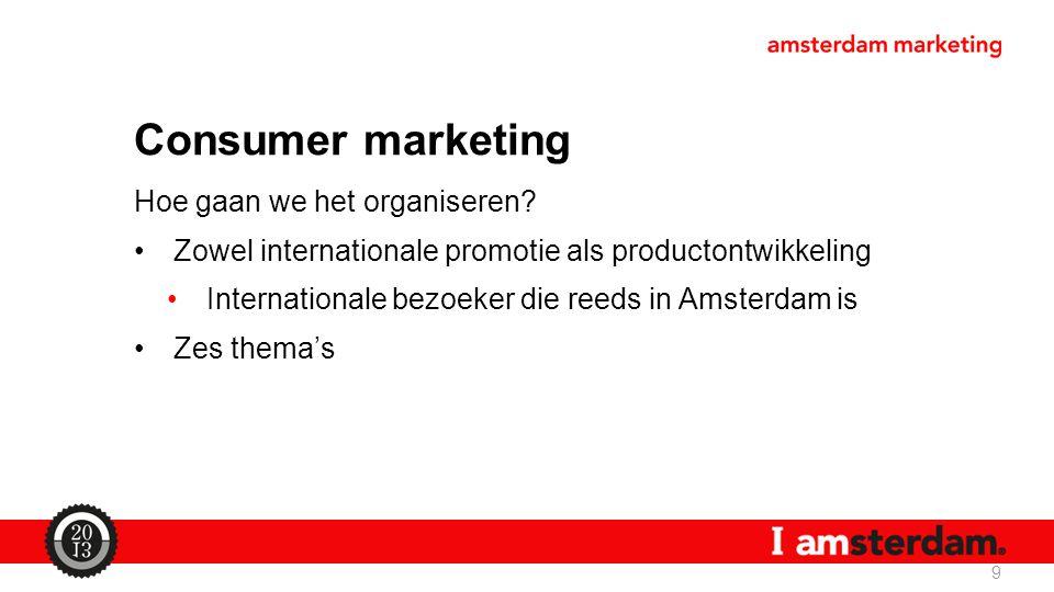 Consumer marketing Hoe gaan we het organiseren? Zowel internationale promotie als productontwikkeling Internationale bezoeker die reeds in Amsterdam i