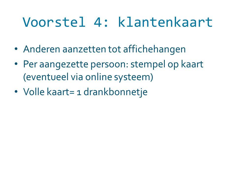 Voorstel 4: klantenkaart Anderen aanzetten tot affichehangen Per aangezette persoon: stempel op kaart (eventueel via online systeem) Volle kaart= 1 dr