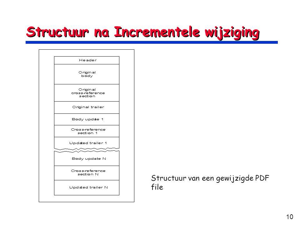 10 Structuur na Incrementele wijziging Structuur van een gewijzigde PDF file