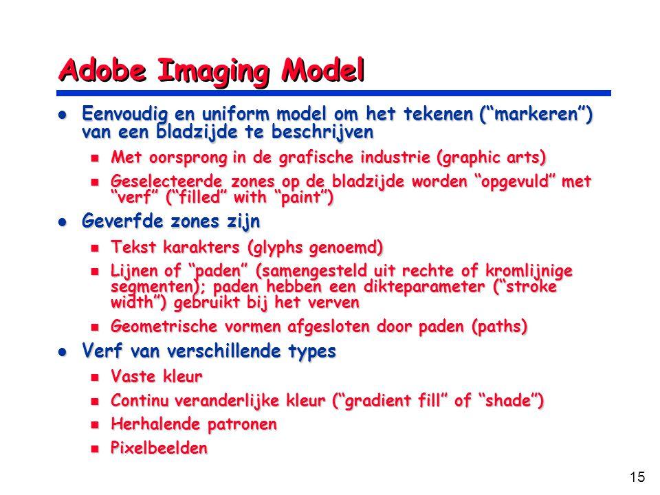 """15 Adobe Imaging Model Eenvoudig en uniform model om het tekenen (""""markeren"""") van een bladzijde te beschrijven Eenvoudig en uniform model om het teken"""