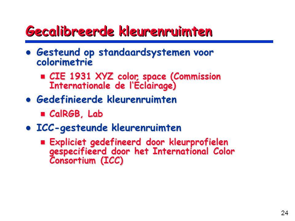 24 Gecalibreerde kleurenruimten Gesteund op standaardsystemen voor colorimetrie Gesteund op standaardsystemen voor colorimetrie CIE 1931 XYZ color space (Commission Internationale de l'Éclairage) CIE 1931 XYZ color space (Commission Internationale de l'Éclairage) Gedefinieerde kleurenruimten Gedefinieerde kleurenruimten CalRGB, Lab CalRGB, Lab ICC-gesteunde kleurenruimten ICC-gesteunde kleurenruimten Expliciet gedefineerd door kleurprofielen gespecifieerd door het International Color Consortium (ICC) Expliciet gedefineerd door kleurprofielen gespecifieerd door het International Color Consortium (ICC)