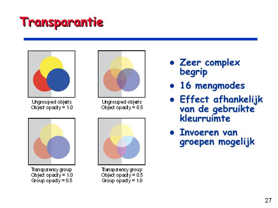 27 Zeer complex begrip Zeer complex begrip 16 mengmodes 16 mengmodes Effect afhankelijk van de gebruikte kleurruimte Effect afhankelijk van de gebruikte kleurruimte Invoeren van groepen mogelijk Invoeren van groepen mogelijk Transparantie