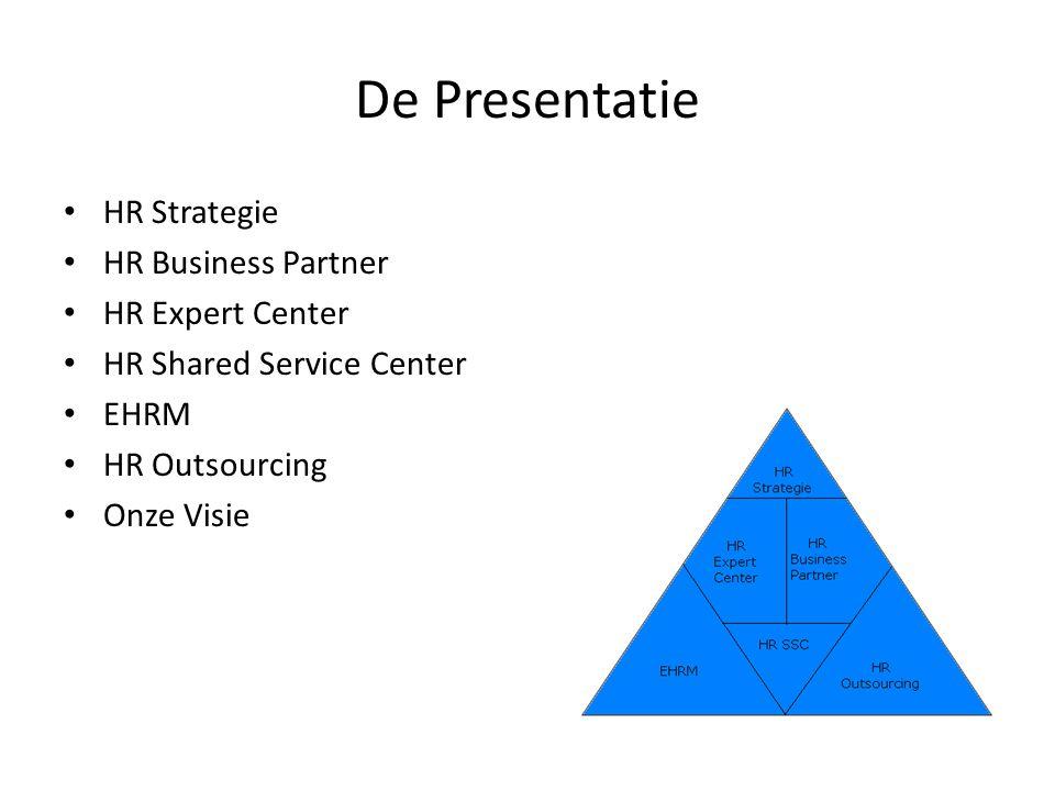HR Strategie Verandering Concrete acties