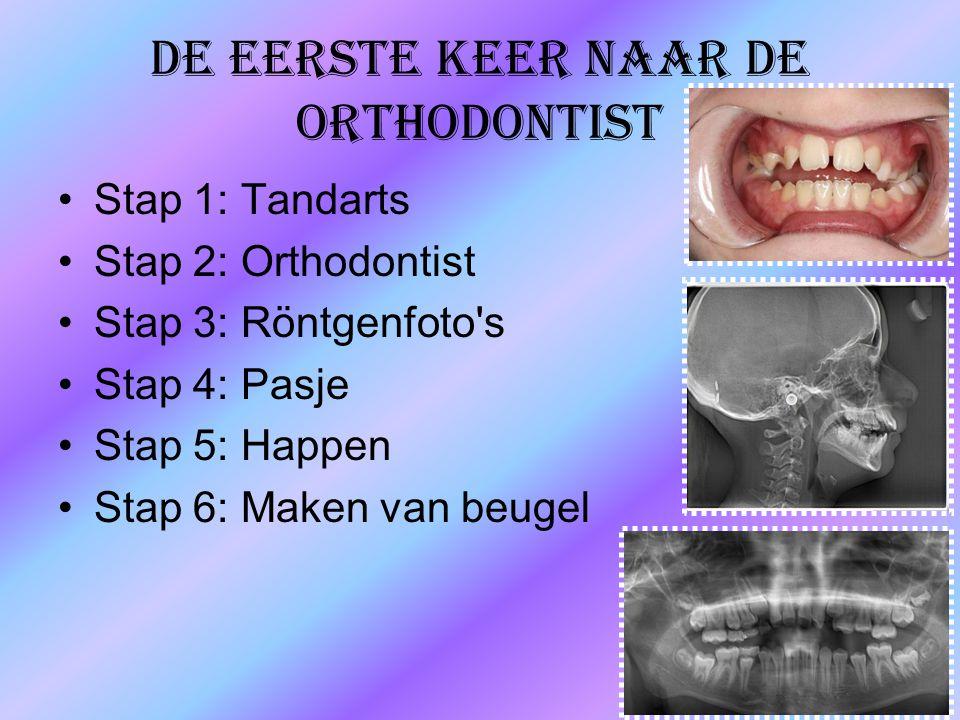 De eerste keer naar de orthodontist Stap 1: Tandarts Stap 2: Orthodontist Stap 3: Röntgenfoto's Stap 4: Pasje Stap 5: Happen Stap 6: Maken van beugel