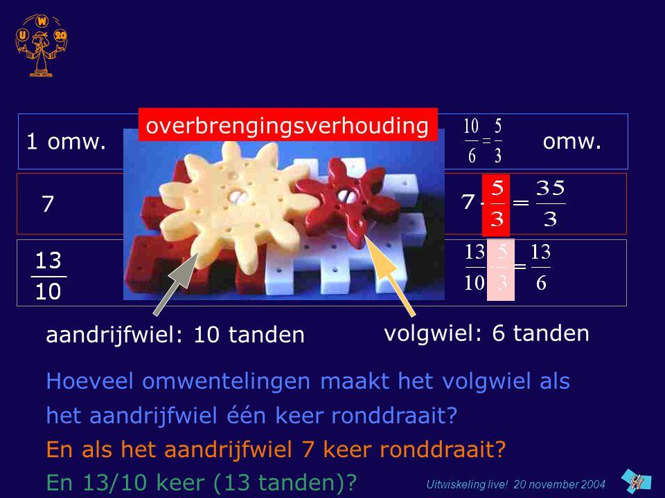 Uitwiskeling live! 20 november 2004 aandrijfwiel: 10 tanden volgwiel: 6 tanden Hoeveel omwentelingen maakt het volgwiel als het aandrijfwiel één keer