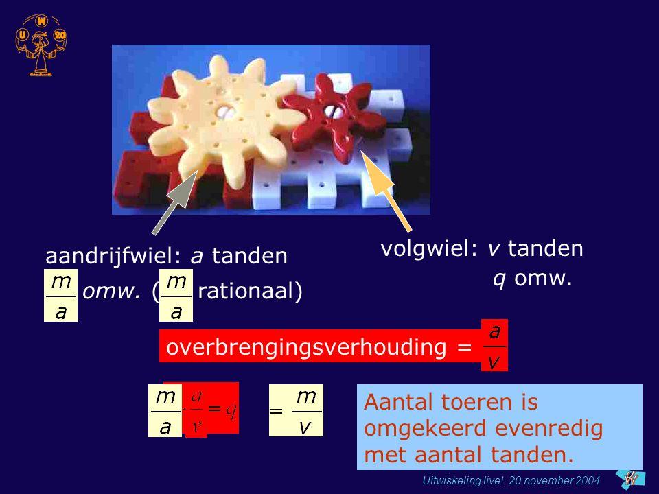 Uitwiskeling live! 20 november 2004 aandrijfwiel: a tanden p omw. ( p rationaal) volgwiel: v tanden q omw. Aantal toeren is omgekeerd evenredig met aa