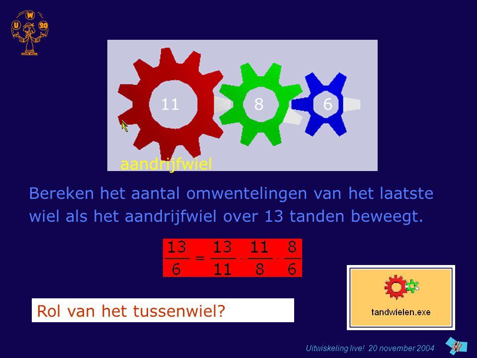 Uitwiskeling live! 20 november 2004 Bereken het aantal omwentelingen van het laatste wiel als het aandrijfwiel over 13 tanden beweegt. 1186 aandrijfwi
