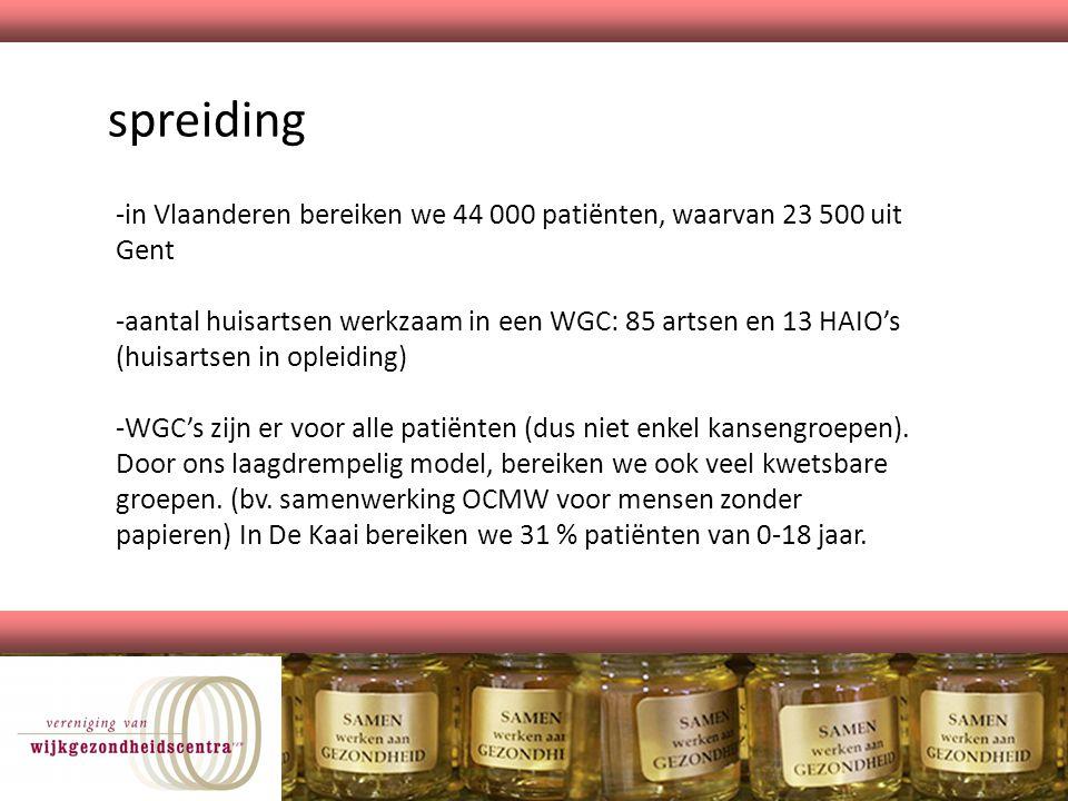 spreiding -in Vlaanderen bereiken we 44 000 patiënten, waarvan 23 500 uit Gent -aantal huisartsen werkzaam in een WGC: 85 artsen en 13 HAIO's (huisart
