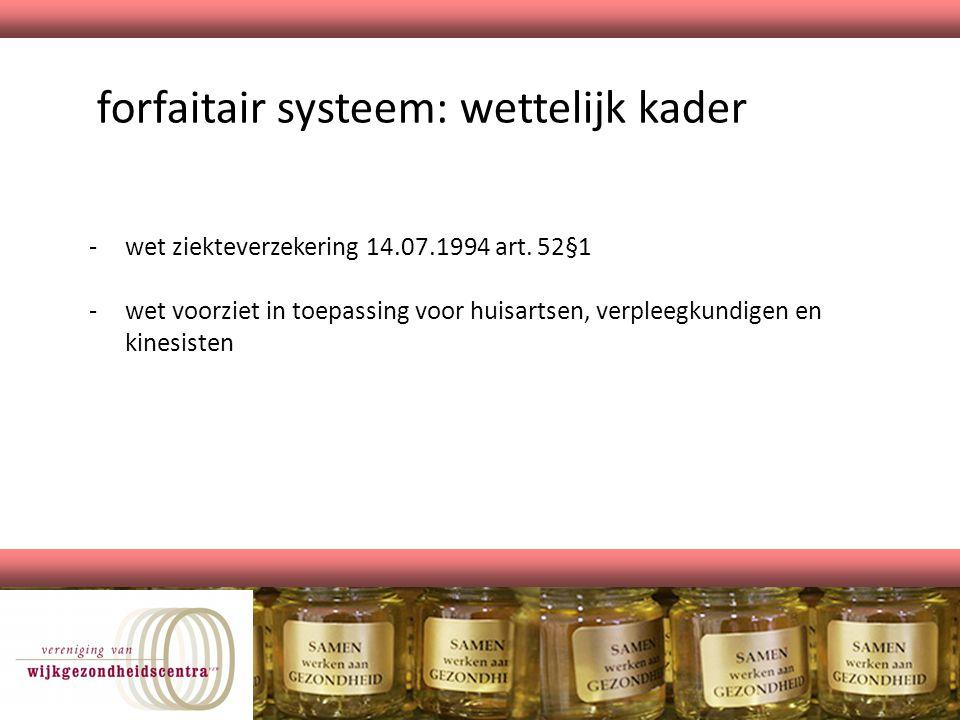 forfaitair systeem: wettelijk kader -wet ziekteverzekering 14.07.1994 art. 52§1 -wet voorziet in toepassing voor huisartsen, verpleegkundigen en kines