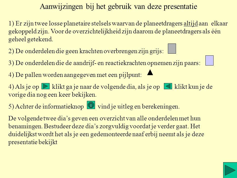 Aanwijzingen bij het gebruik van deze presentatie 1) Er zijn twee losse planetaire stelsels waarvan de planeetdragers altijd aan elkaar gekoppeld zijn.