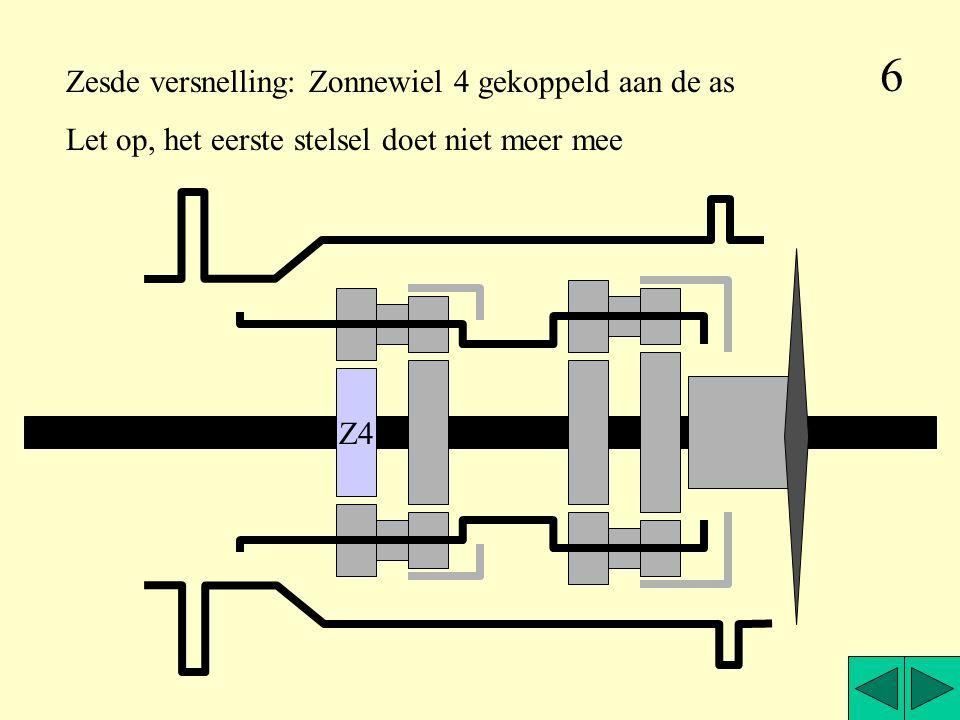 Z4 Zesde versnelling: Zonnewiel 4 gekoppeld aan de as Let op, het eerste stelsel doet niet meer mee 6