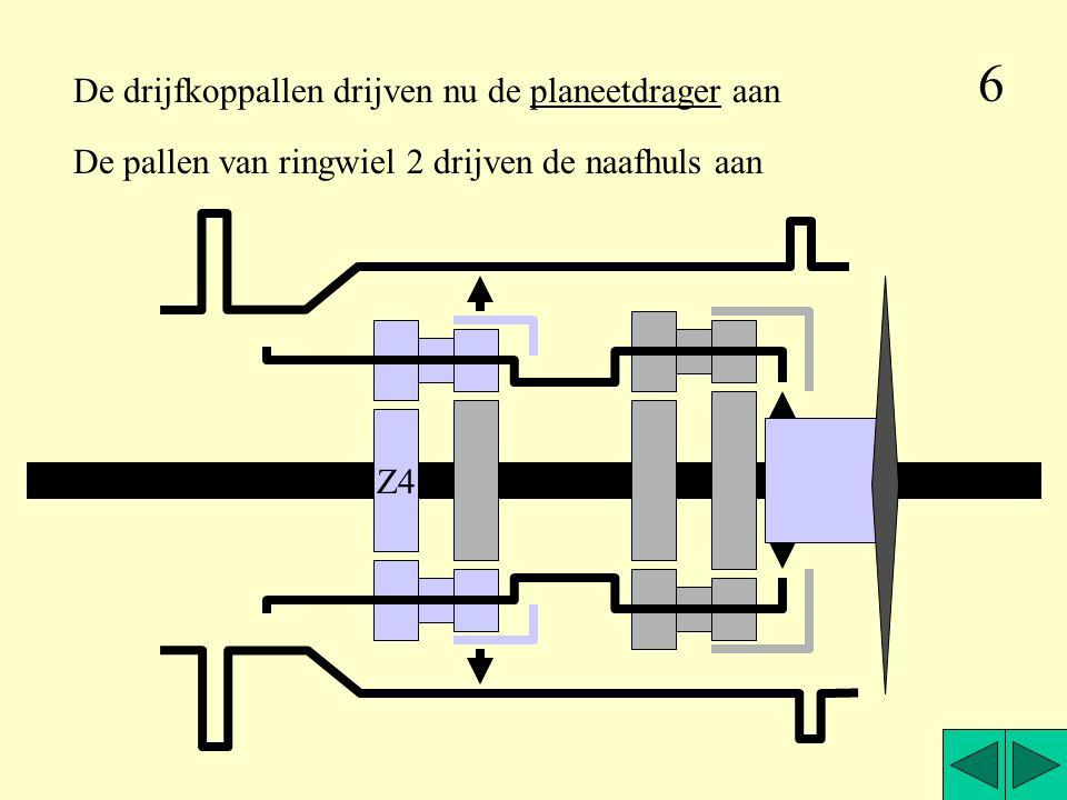 Z4 De pallen van ringwiel 2 drijven de naafhuls aan De drijfkoppallen drijven nu de planeetdrager aan 6