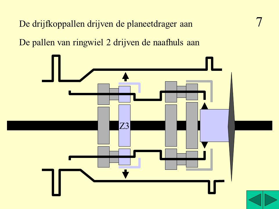 Z3 De pallen van ringwiel 2 drijven de naafhuls aan De drijfkoppallen drijven de planeetdrager aan 7