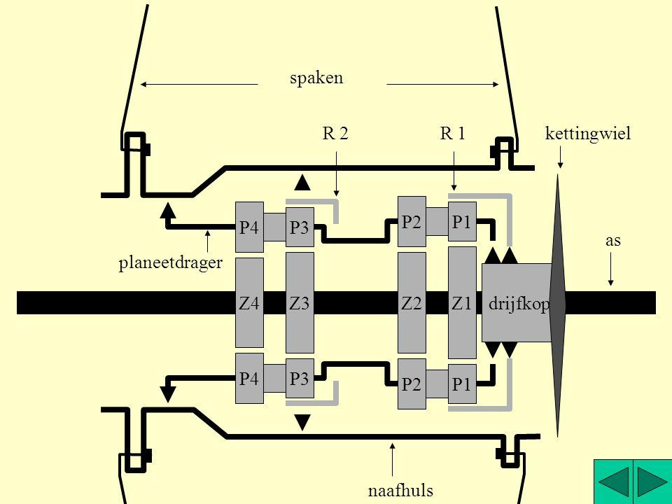Z1 Z2 Z4 P1 P2 P3 P4 P1 P2 Z3 P3 P4 drijfkop R 2R 1kettingwiel naafhuls spaken planeetdrager as