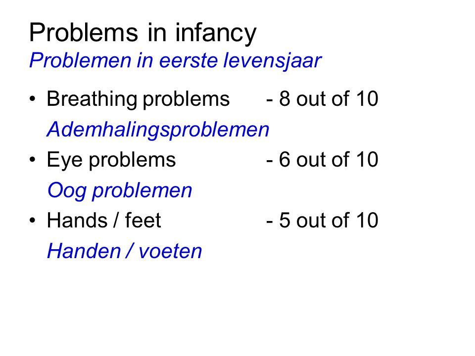 Problems in infancy Problemen in eerste levensjaar Breathing problems- 8 out of 10 Ademhalingsproblemen Eye problems- 6 out of 10 Oog problemen Hands
