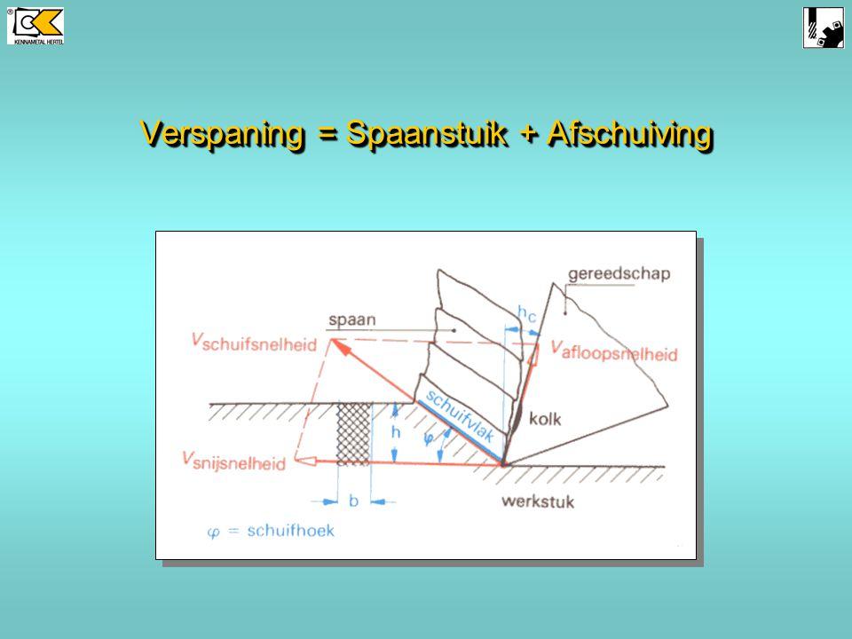 Aandrijfvermogen Pe = Ae x Ap x Vf 1000 x Q (kW) (Bij benadering) Fs = Ps x 60 x 10 3 Ae x Ap x Vf Ae x Ap x Vf M = Fs x 0,5(Freesdiam.) (N) (Nm) Spilvermogen Snijkracht Spildraaimoment Spildraaimoment