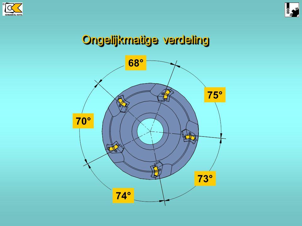 Uitwerking op de tafelvoeding o Normaal vertand 7 tanden x 0,12 mm/t x 500 n -1 = 420 mm/min o Dicht vertand 500 n -1 0,12 mm/t 12 tanden x 0,12 mm/t