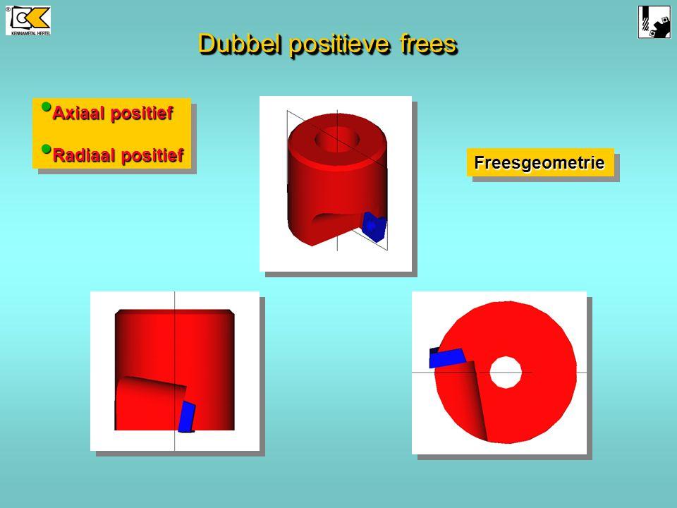 Axiaal neutraal Axiaal neutraal Radiaal neutraal Radiaal neutraal Axiaal neutraal Axiaal neutraal Radiaal neutraal Radiaal neutraal FreesgeometrieFree