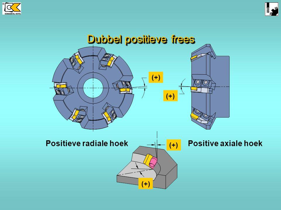 Axiaal positief Axiaal positief Radiaal positief Radiaal positief Axiaal positief Axiaal positief Radiaal positief Radiaal positief FreesgeometrieFree