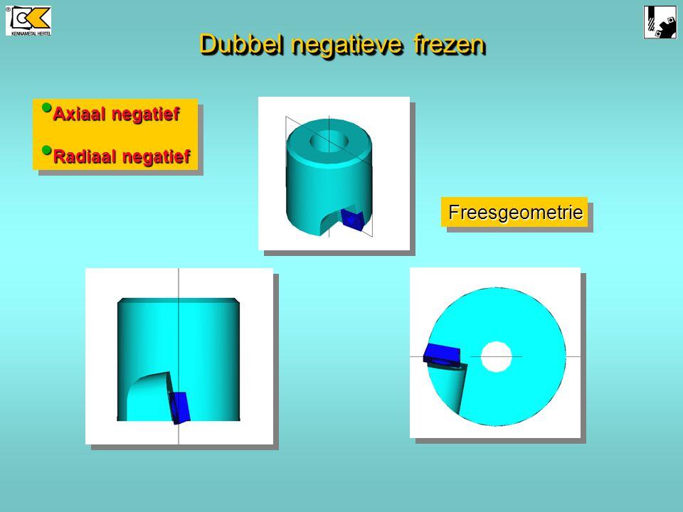 Voordeel oGoede spaanlossing oGeringe vermogensopname oToepasbaar bij instabiliteit oVoorkomt zelfversteviging & geschikt voor thermoplastische materi