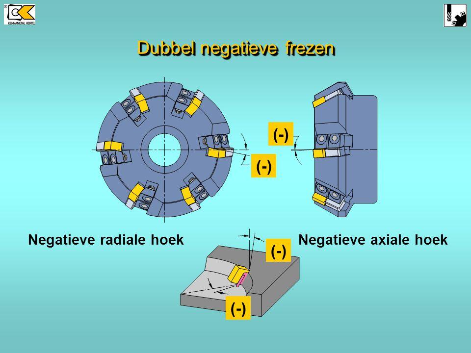 Axiaal negatief Axiaal negatief Radiaal negatief Radiaal negatief Axiaal negatief Axiaal negatief Radiaal negatief Radiaal negatief FreesgeometrieFree