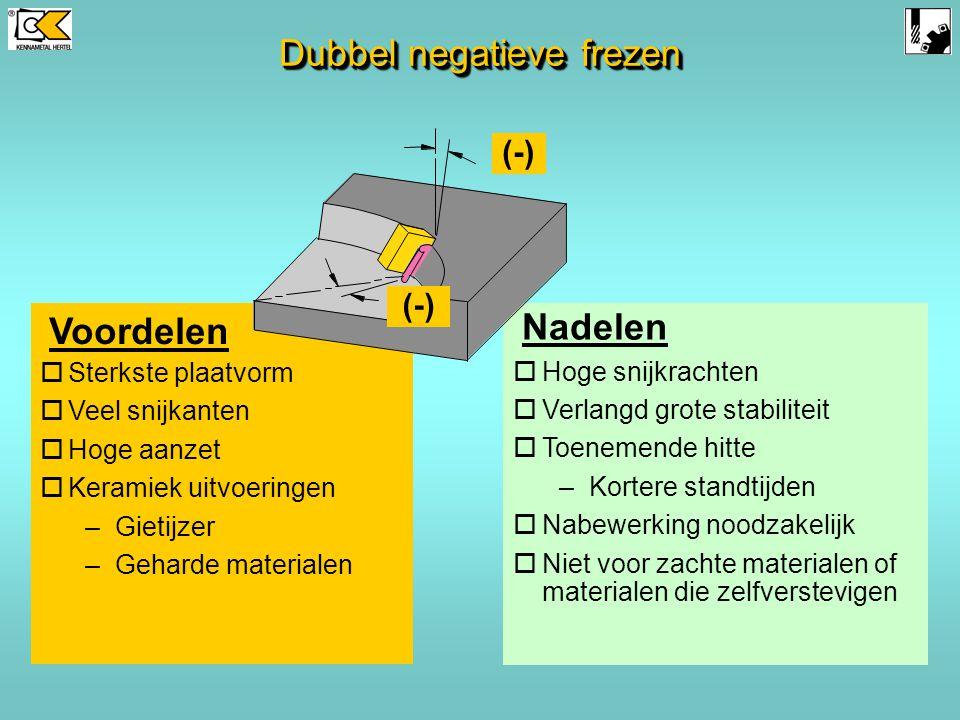 (-) Negatieve axiale hoek Negatieve radiale hoek