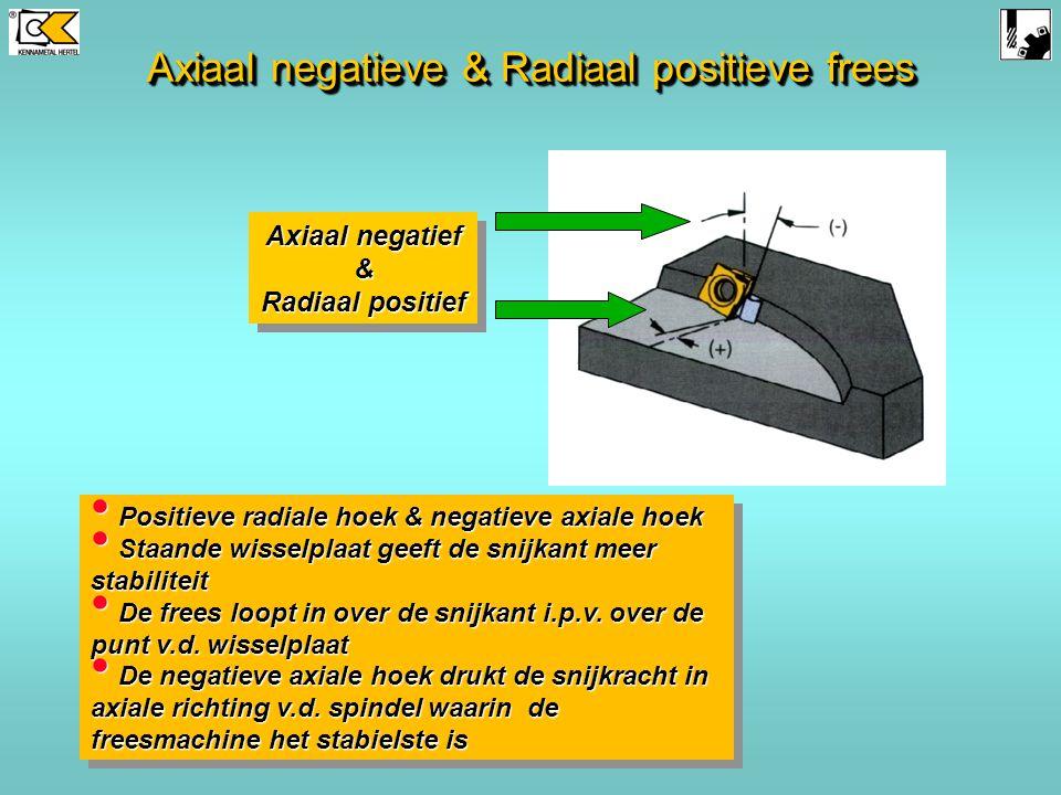 Toepassingen: Staal Staal GG, GGG, GGV GG, GGG, GGVToepassingen: Staal Staal GG, GGG, GGV GG, GGG, GGV Axiaal negatieve & Radiaal positieve frees