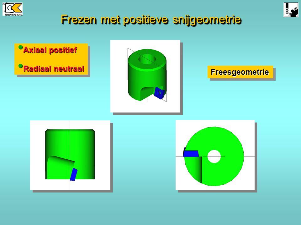 Positieve radiale hoek & negatieve axiale hoek Positieve radiale hoek & negatieve axiale hoek Staande wisselplaat geeft de snijkant meer stabiliteit S