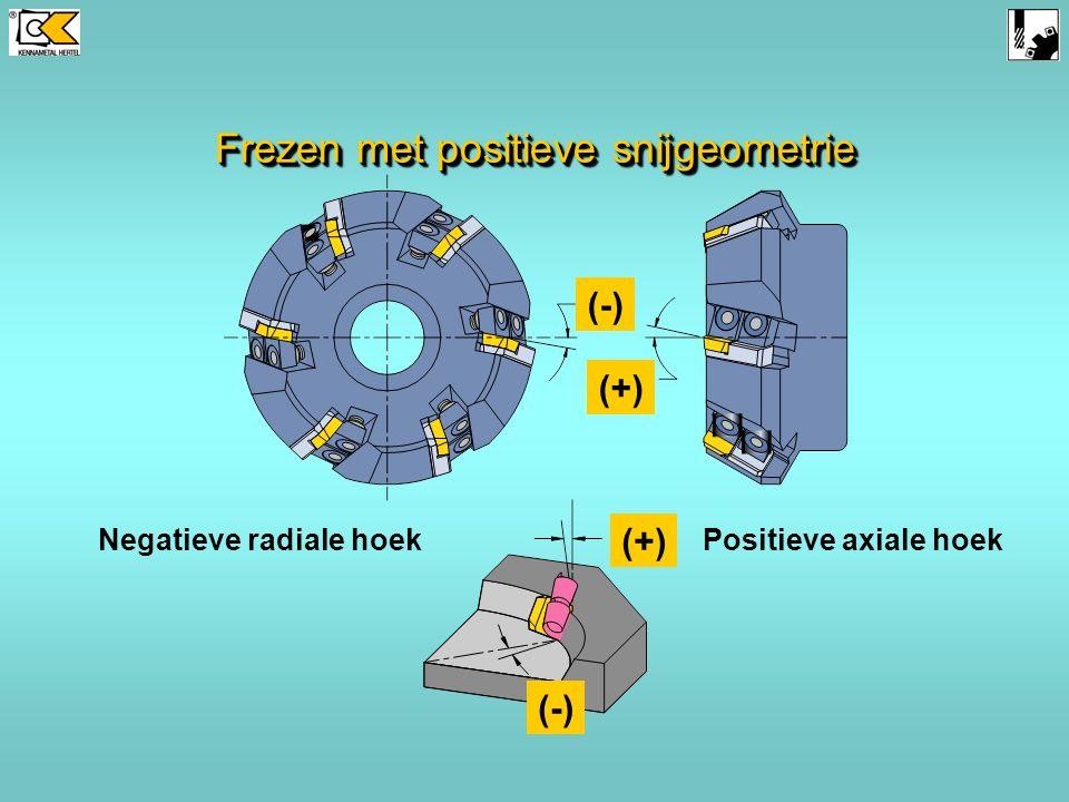 Axiaal positief Axiaal positief Radiaal neutraal Radiaal neutraal Axiaal positief Axiaal positief Radiaal neutraal Radiaal neutraal FreesgeometrieFree