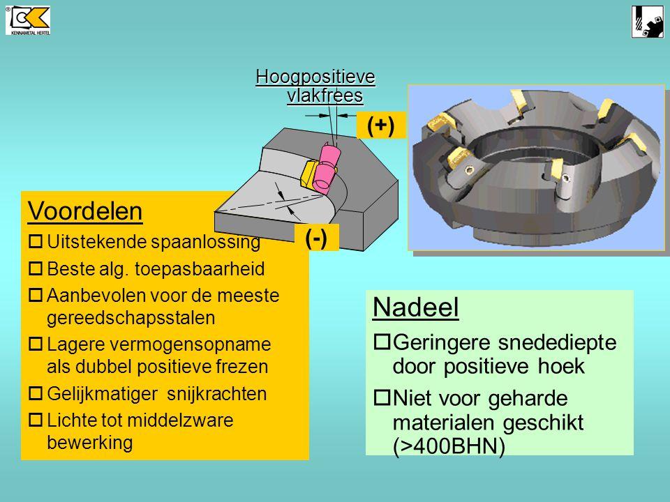 Hoogpositieve frezen Hoogpositieve axiale hoek Negatieve radiale hoek (-) (+) (-)